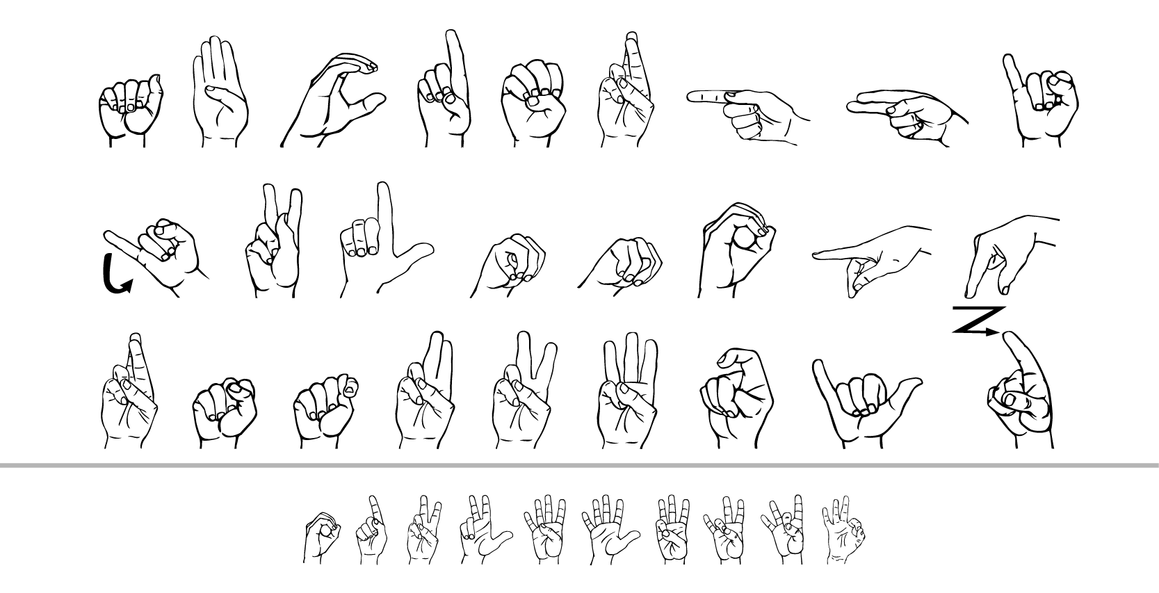 American Sign Languages.